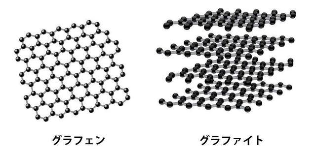 グラフェン_グラファイト.jpg