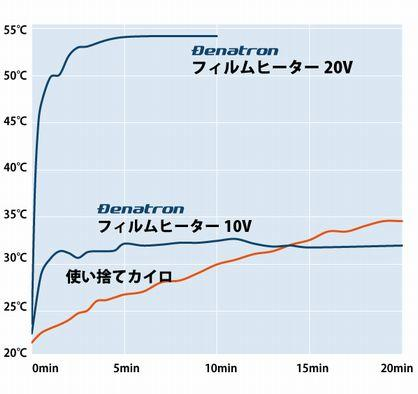 温度グラフ2.jpg